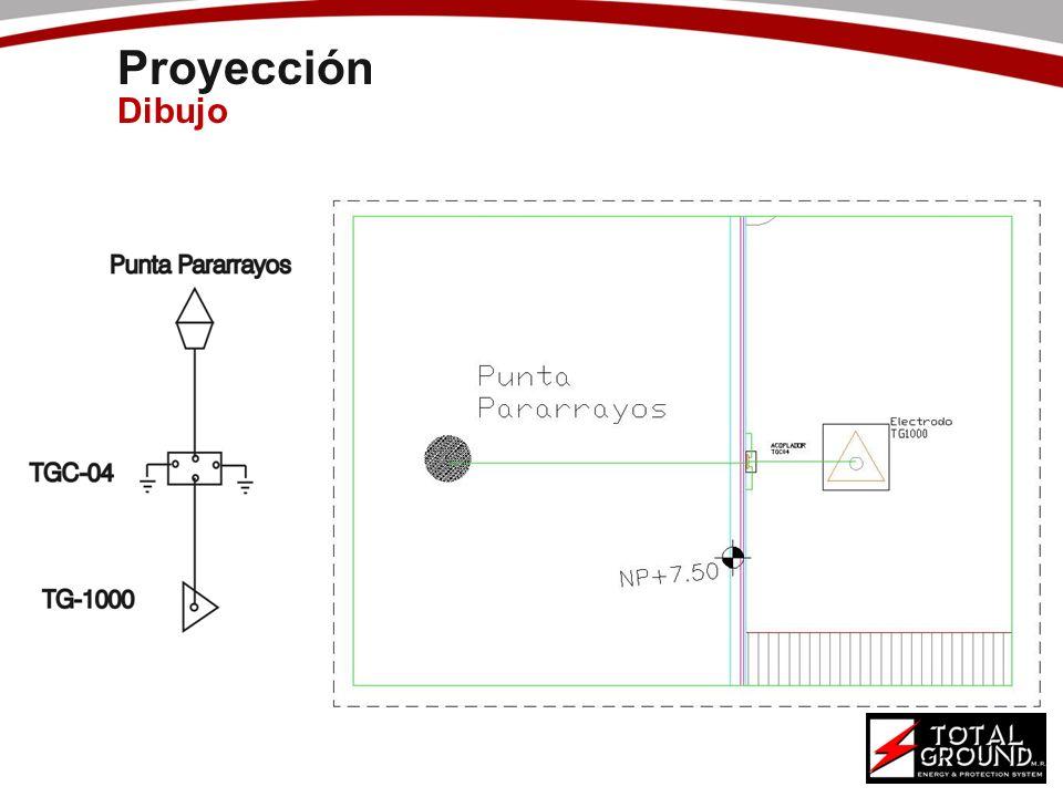 Proyección Dibujo
