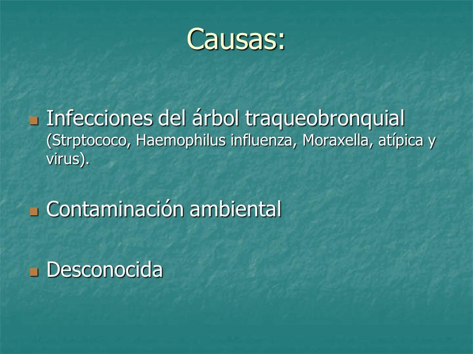 Causas: Infecciones del árbol traqueobronquial (Strptococo, Haemophilus influenza, Moraxella, atípica y virus). Infecciones del árbol traqueobronquial