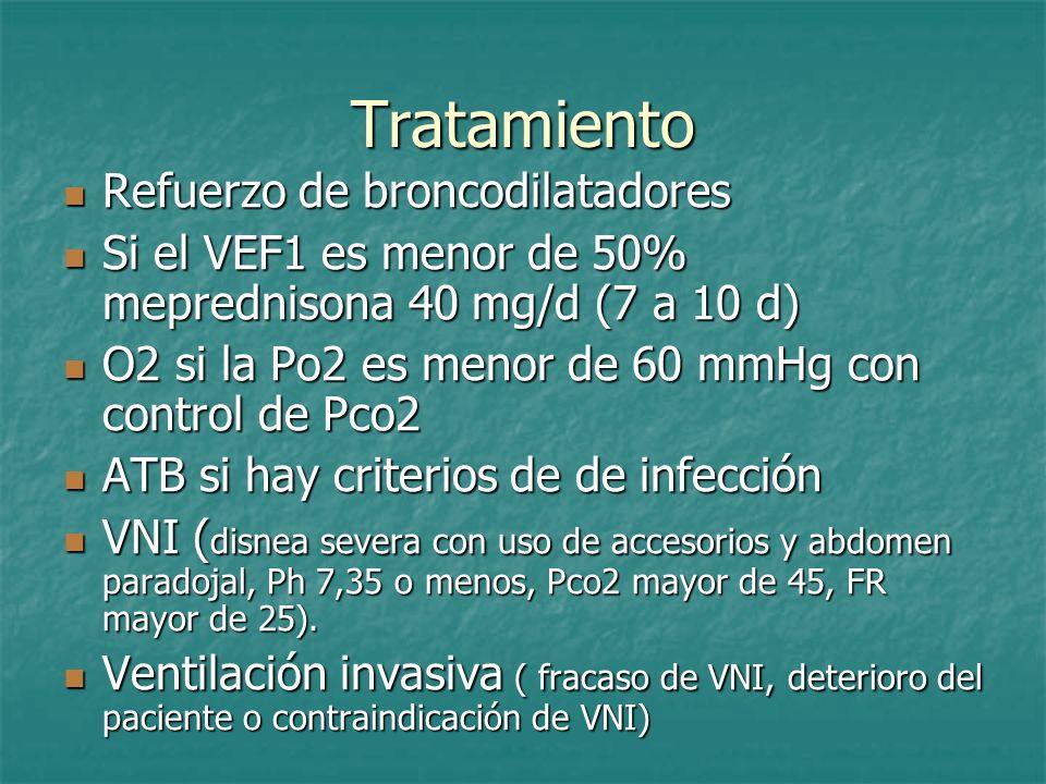 Tratamiento Refuerzo de broncodilatadores Refuerzo de broncodilatadores Si el VEF1 es menor de 50% meprednisona 40 mg/d (7 a 10 d) Si el VEF1 es menor