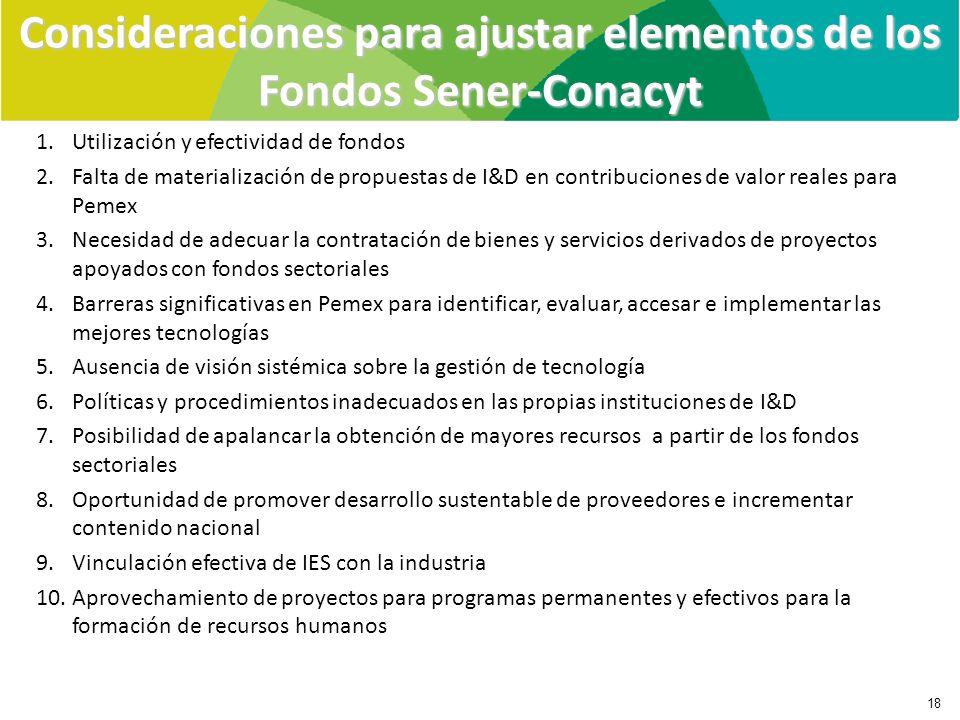 Consideraciones para ajustar elementos de los Fondos Sener-Conacyt 18 1.Utilización y efectividad de fondos 2.Falta de materialización de propuestas de I&D en contribuciones de valor reales para Pemex 3.Necesidad de adecuar la contratación de bienes y servicios derivados de proyectos apoyados con fondos sectoriales 4.Barreras significativas en Pemex para identificar, evaluar, accesar e implementar las mejores tecnologías 5.Ausencia de visión sistémica sobre la gestión de tecnología 6.Políticas y procedimientos inadecuados en las propias instituciones de I&D 7.Posibilidad de apalancar la obtención de mayores recursos a partir de los fondos sectoriales 8.Oportunidad de promover desarrollo sustentable de proveedores e incrementar contenido nacional 9.Vinculación efectiva de IES con la industria 10.Aprovechamiento de proyectos para programas permanentes y efectivos para la formación de recursos humanos