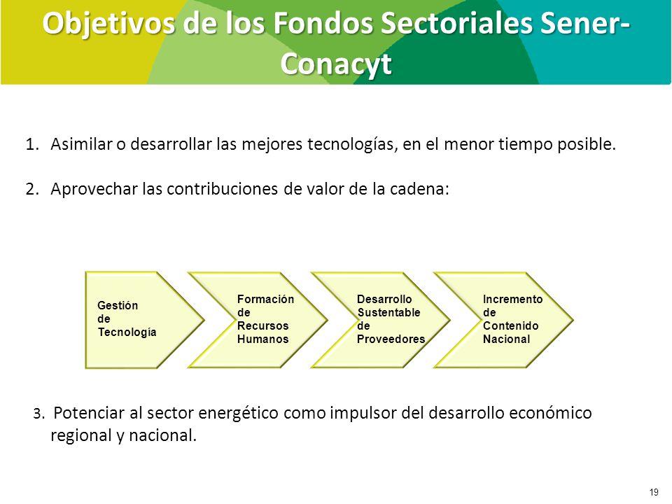 Objetivos de los Fondos Sectoriales Sener- Conacyt 19 1.Asimilar o desarrollar las mejores tecnologías, en el menor tiempo posible. 2.Aprovechar las c