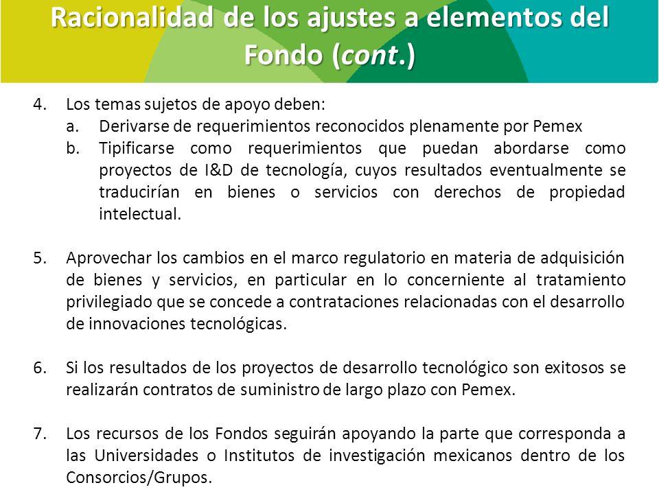 4.Los temas sujetos de apoyo deben: a.Derivarse de requerimientos reconocidos plenamente por Pemex b.Tipificarse como requerimientos que puedan aborda
