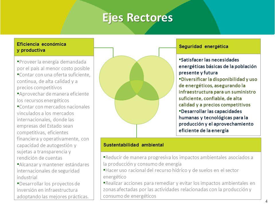 Ejes Rectores 4 Eficiencia económica y productiva Proveer la energía demandada por el país al menor costo posible Contar con una oferta suficiente, co