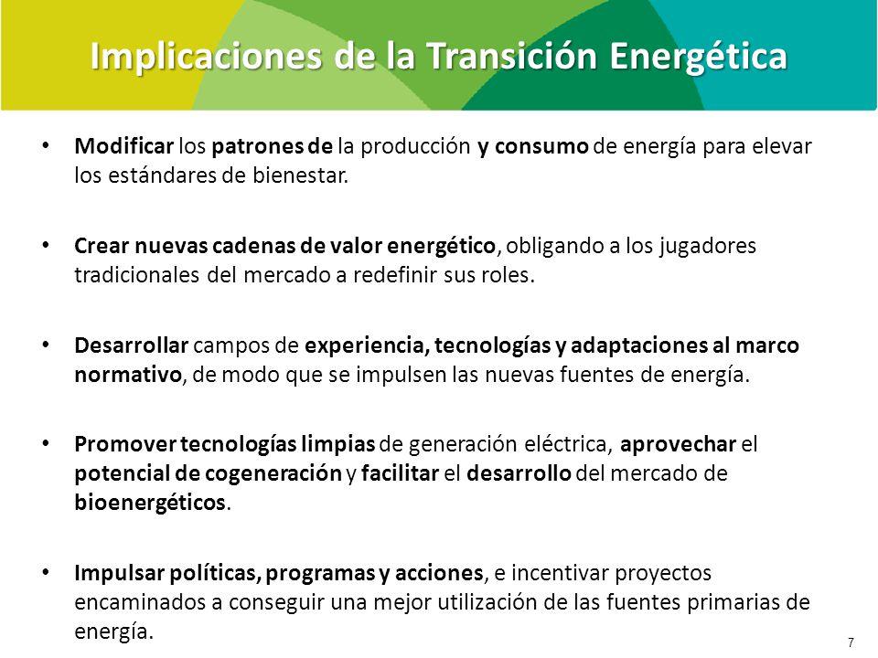 Implicaciones de la Transición Energética 7 Modificar los patrones de la producción y consumo de energía para elevar los estándares de bienestar. Crea