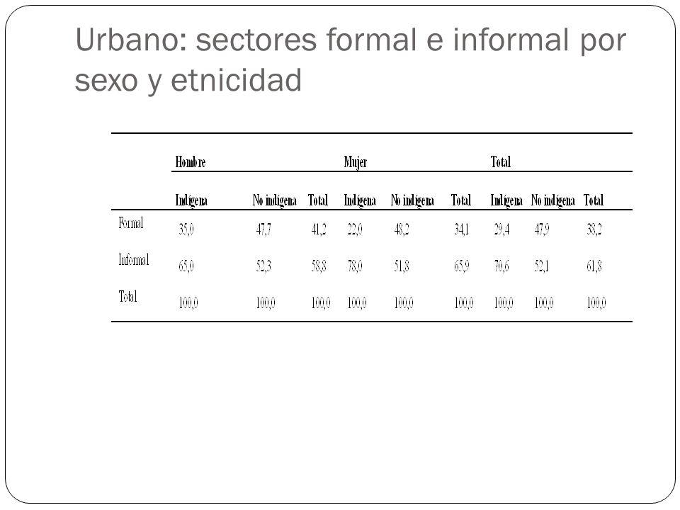 Urbano: sectores formal e informal por sexo y etnicidad
