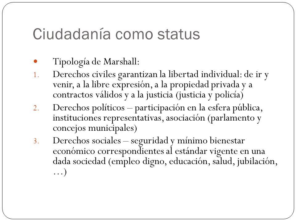 Ciudadanía como status Tipología de Marshall: 1.