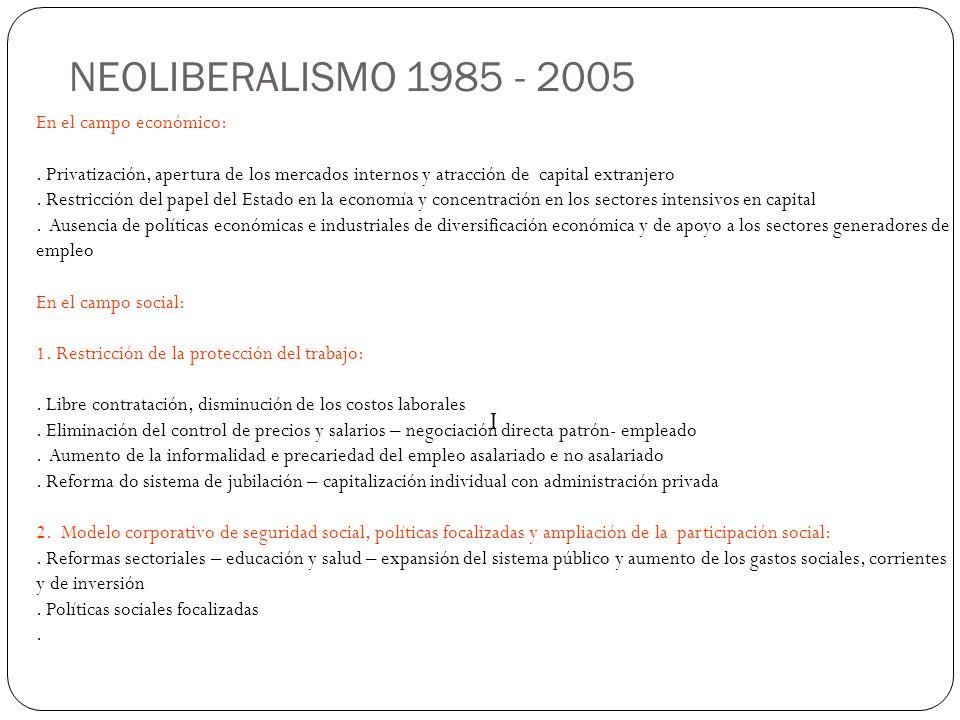 I NEOLIBERALISMO 1985 - 2005 En el campo económico:.
