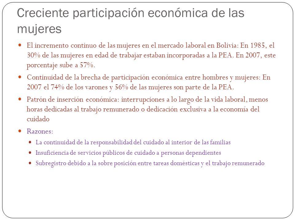 Creciente participación económica de las mujeres El incremento continuo de las mujeres en el mercado laboral en Bolivia: En 1985, el 30% de las mujeres en edad de trabajar estaban incorporadas a la PEA.