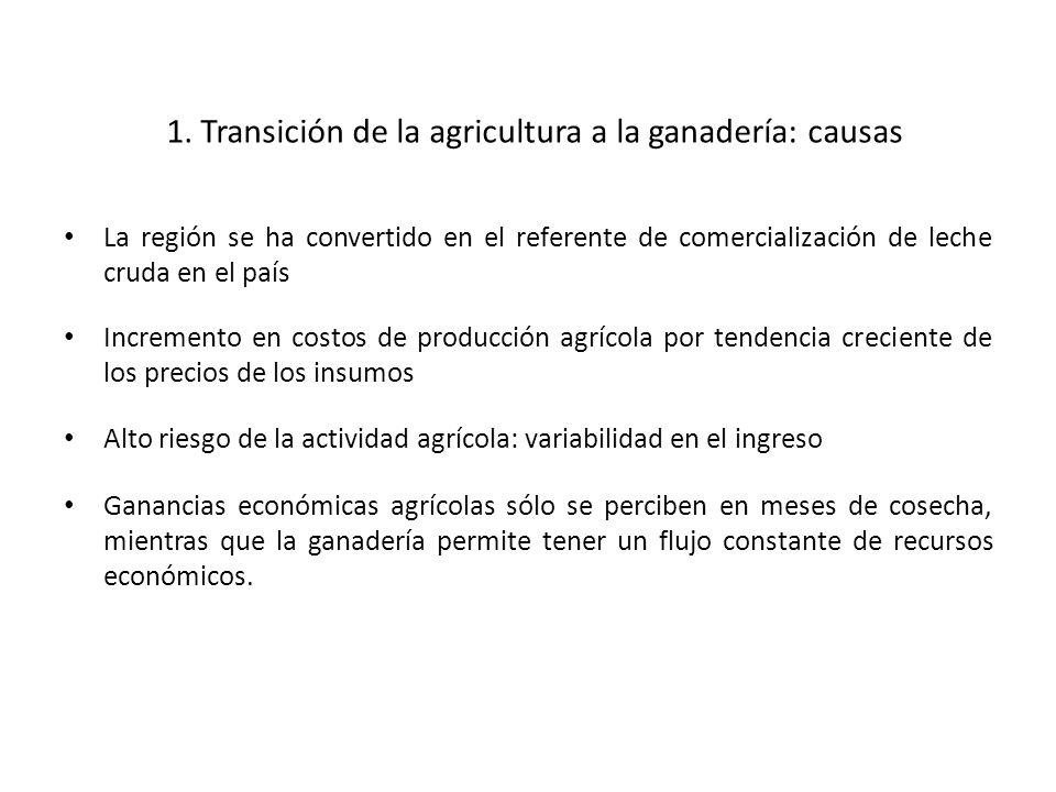 1. Transición de la agricultura a la ganadería: causas La región se ha convertido en el referente de comercialización de leche cruda en el país Increm