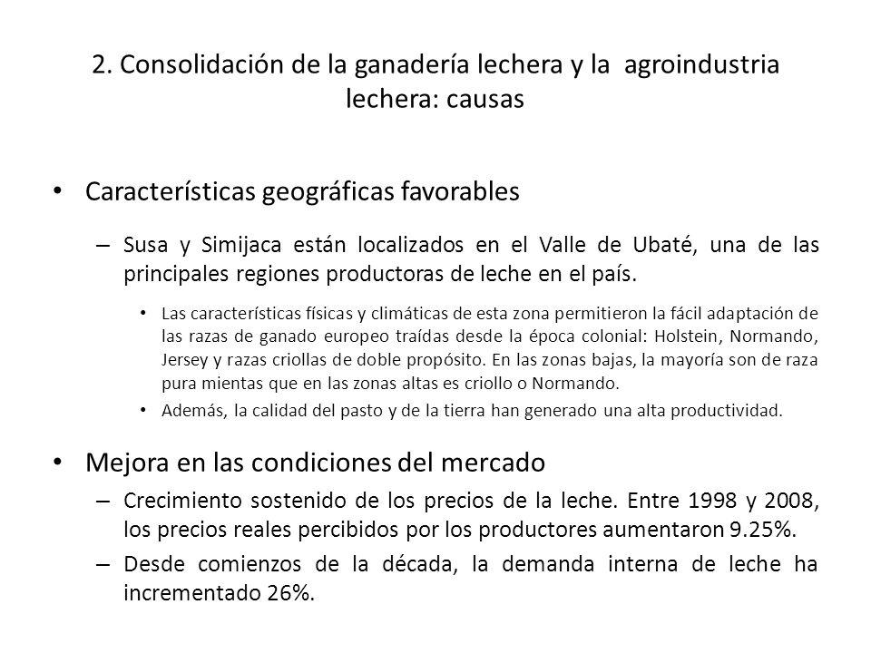 2. Consolidación de la ganadería lechera y la agroindustria lechera: causas Características geográficas favorables – Susa y Simijaca están localizados