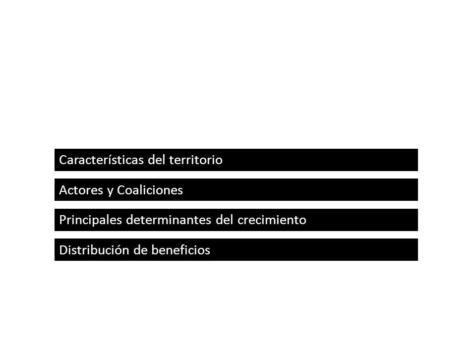 Características del territorio Actores y Coaliciones Principales determinantes del crecimiento Distribución de beneficios