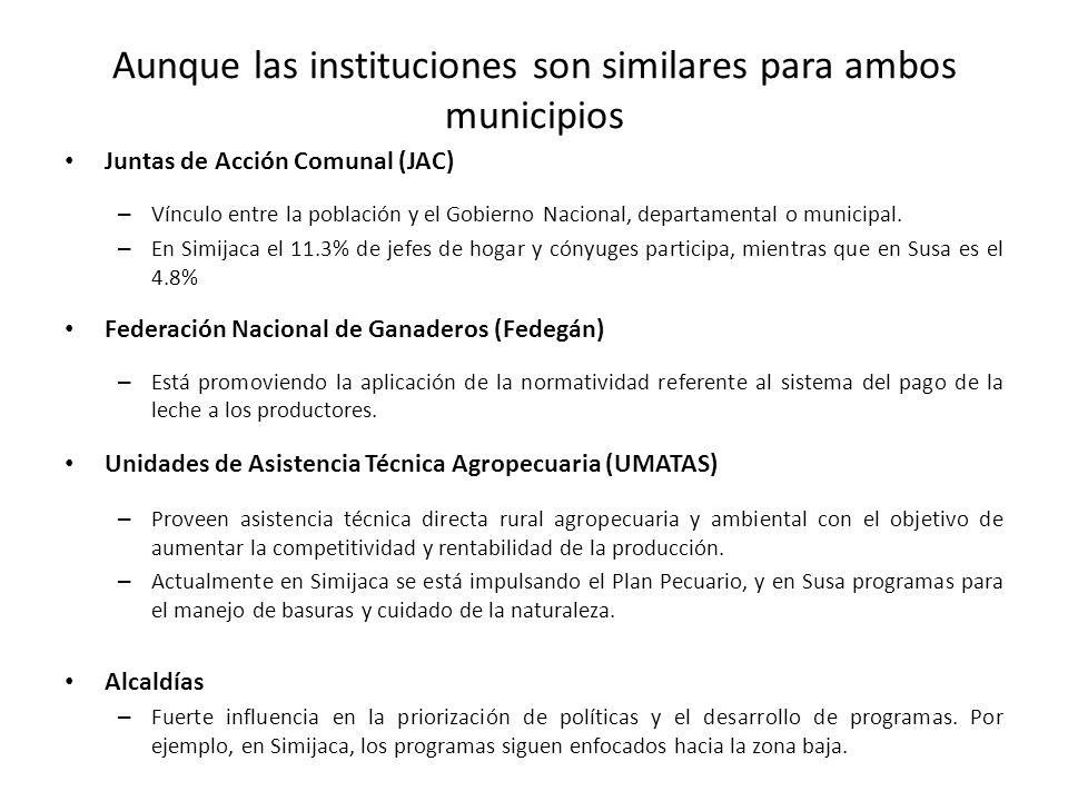 Aunque las instituciones son similares para ambos municipios Juntas de Acción Comunal (JAC) – Vínculo entre la población y el Gobierno Nacional, depar