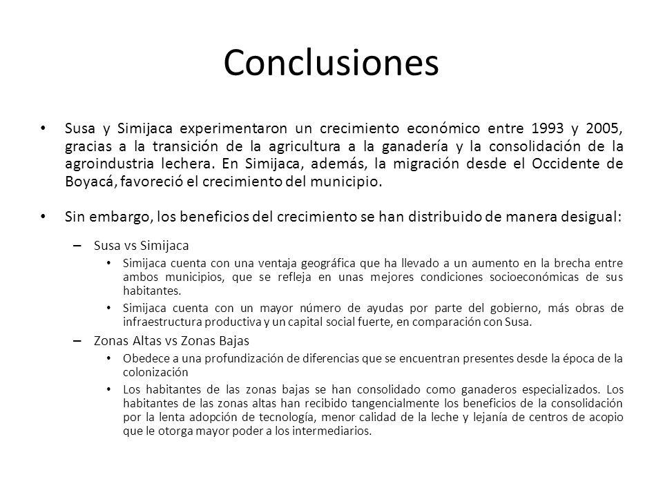 Conclusiones Susa y Simijaca experimentaron un crecimiento económico entre 1993 y 2005, gracias a la transición de la agricultura a la ganadería y la