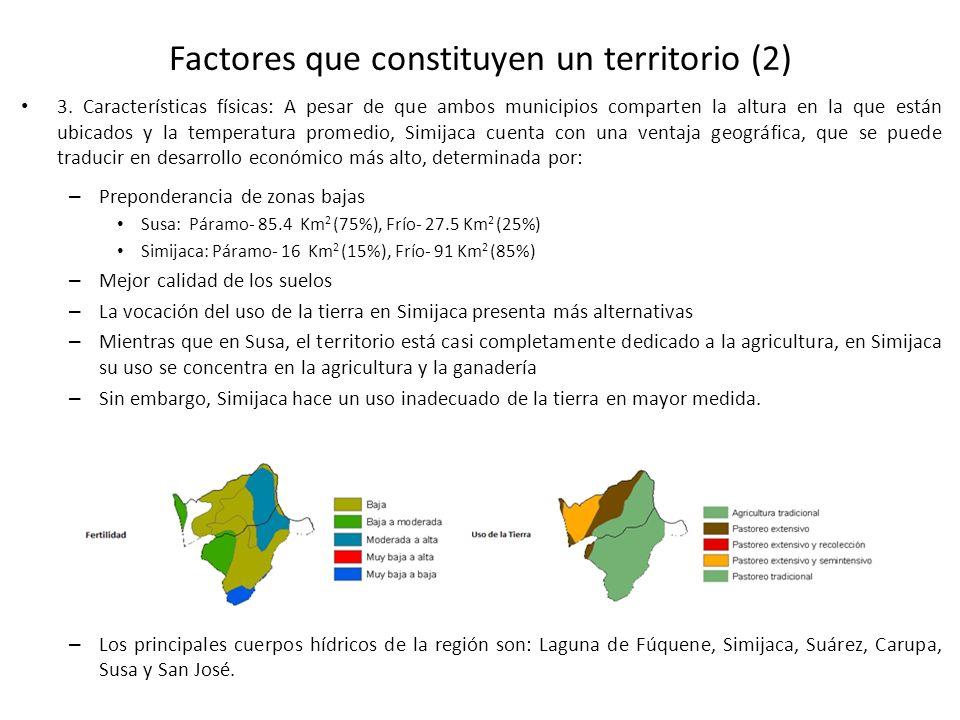 Factores que constituyen un territorio (2) 3. Características físicas: A pesar de que ambos municipios comparten la altura en la que están ubicados y