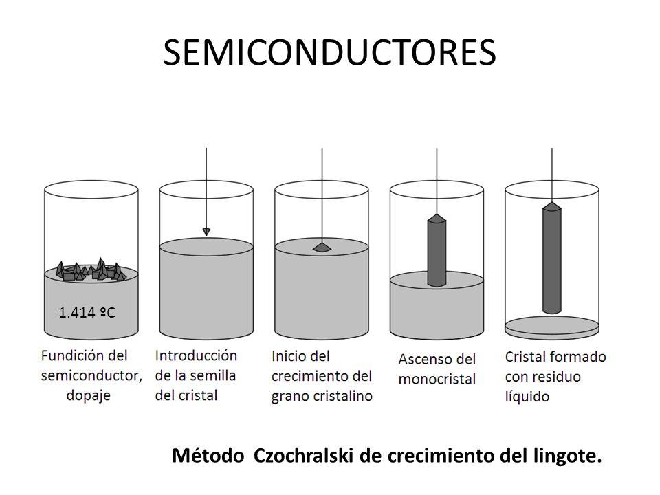 Método Czochralski de crecimiento del lingote. 1.414 ºC
