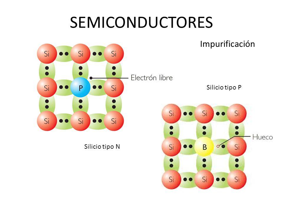 Impurificación Silicio tipo N Silicio tipo P