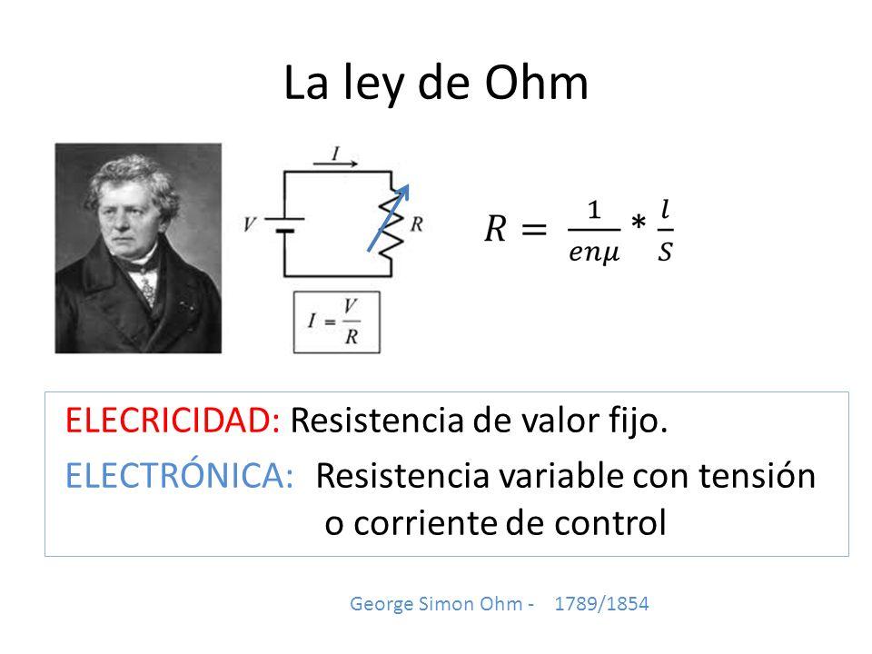 La ley de Ohm ELECRICIDAD: Resistencia de valor fijo. ELECTRÓNICA: Resistencia variable con tensión o corriente de control George Simon Ohm - 1789/185