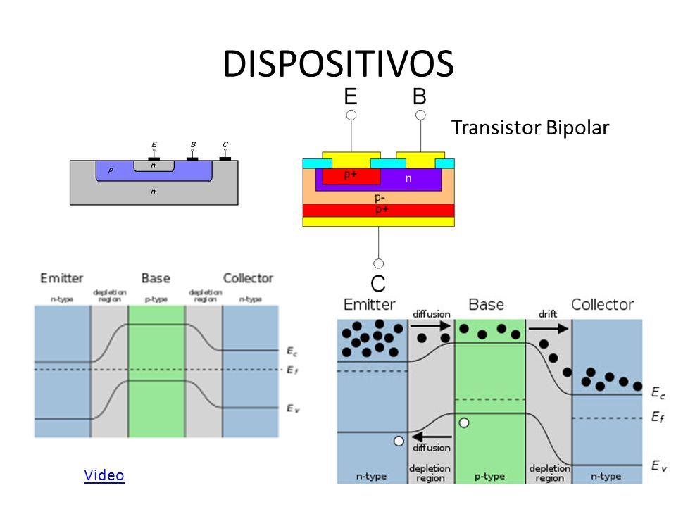 DISPOSITIVOS Transistor Bipolar Video