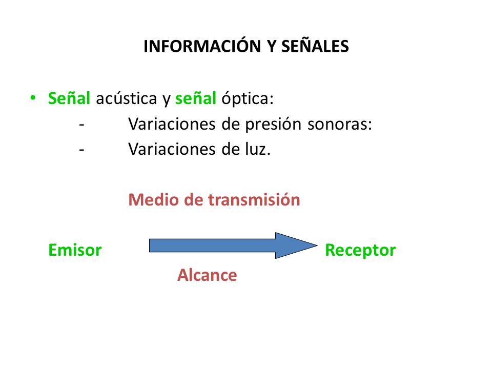 INFORMACIÓN Y SEÑALES Señal acústica y señal óptica: -Variaciones de presión sonoras: -Variaciones de luz. Medio de transmisión Emisor Receptor Alcanc