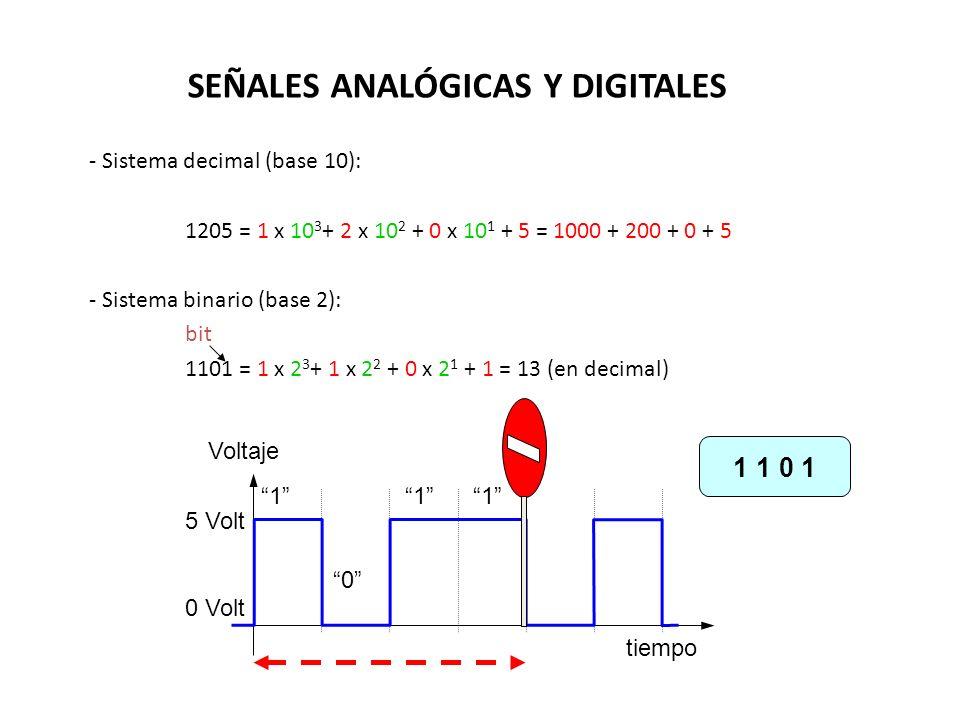 SEÑALES ANALÓGICAS Y DIGITALES - Sistema decimal (base 10): 1205 = 1 x 10 3 + 2 x 10 2 + 0 x 10 1 + 5 = 1000 + 200 + 0 + 5 - Sistema binario (base 2):