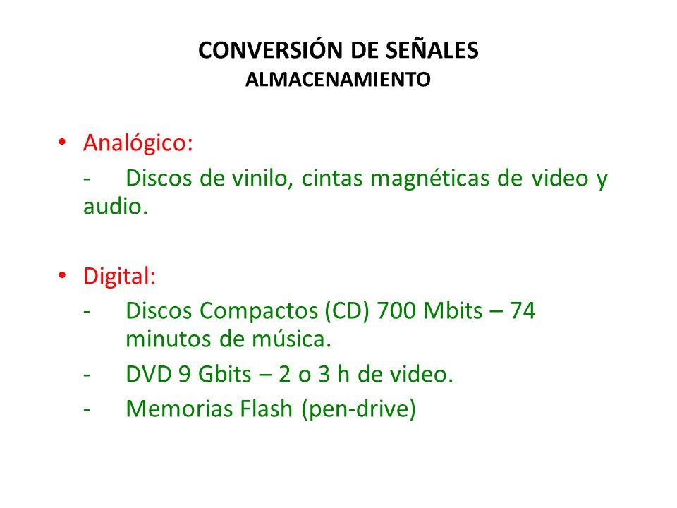 CONVERSIÓN DE SEÑALES ALMACENAMIENTO Analógico: - Discos de vinilo, cintas magnéticas de video y audio. Digital: -Discos Compactos (CD) 700 Mbits – 74