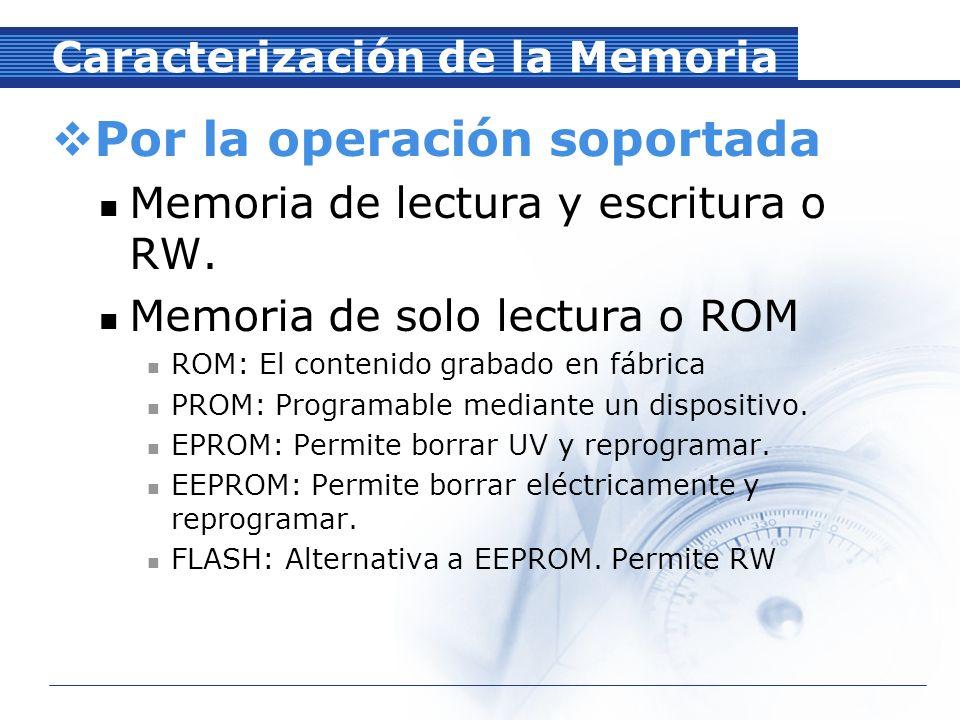 Caracterización de la Memoria Por la operación soportada Memoria de lectura y escritura o RW.
