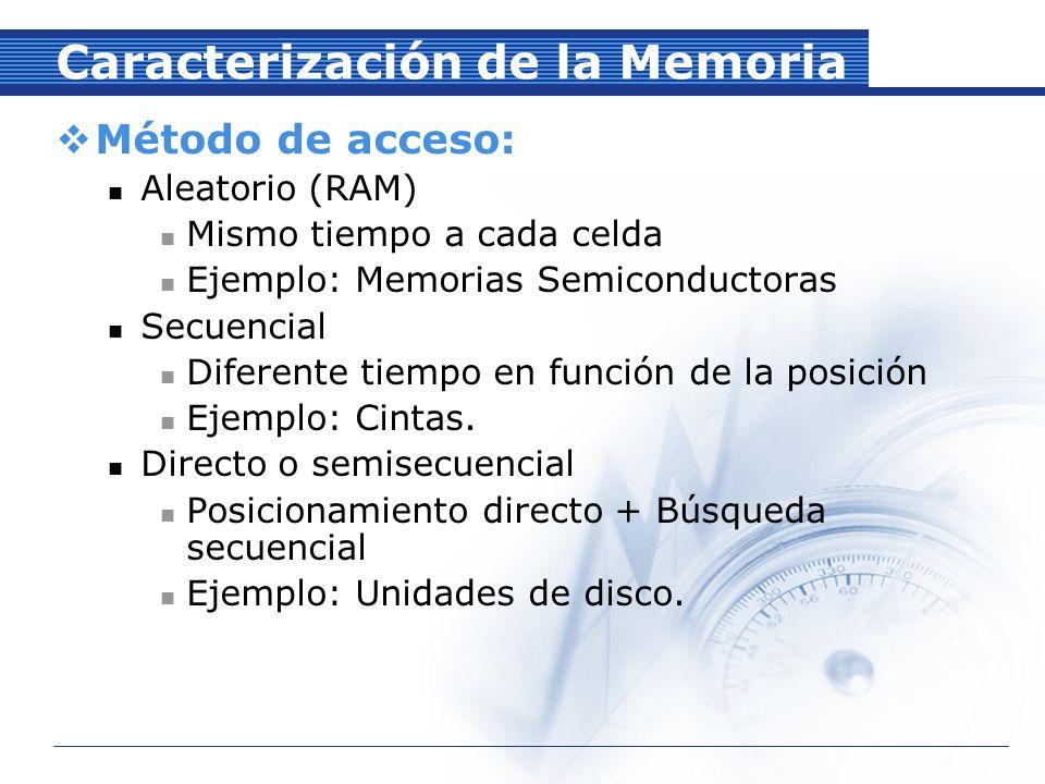 Caracterización de la Memoria Método de acceso: Aleatorio (RAM) Mismo tiempo a cada celda Ejemplo: Memorias Semiconductoras Secuencial Diferente tiempo en función de la posición Ejemplo: Cintas.