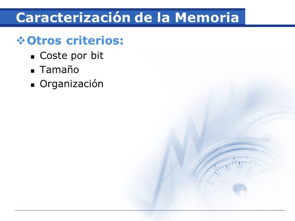 Caracterización de la Memoria Otros criterios: Coste por bit Tamaño Organización