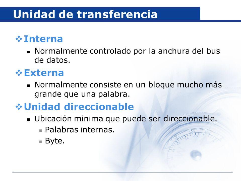 Unidad de transferencia Interna Normalmente controlado por la anchura del bus de datos.