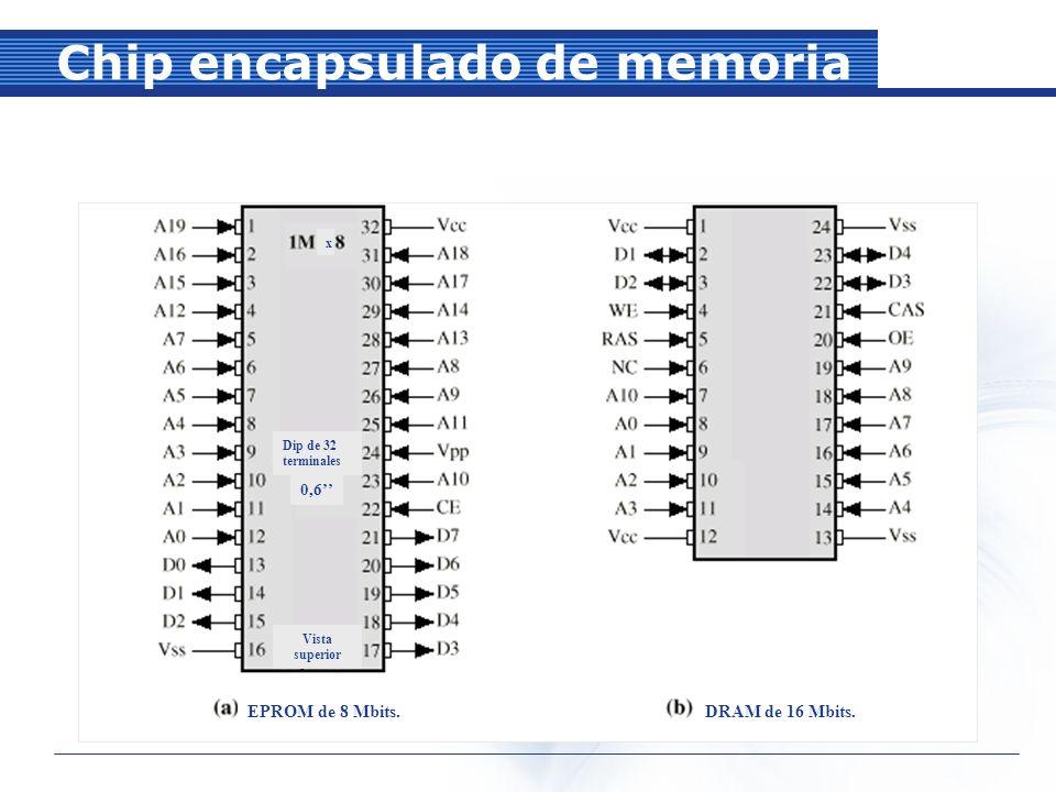Chip encapsulado de memoria Vista superior Dip de 32 terminales 0,6 x EPROM de 8 Mbits.DRAM de 16 Mbits.