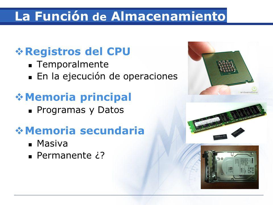 La Función de Almacenamiento Registros del CPU Temporalmente En la ejecución de operaciones Memoria principal Programas y Datos Memoria secundaria Masiva Permanente ¿?