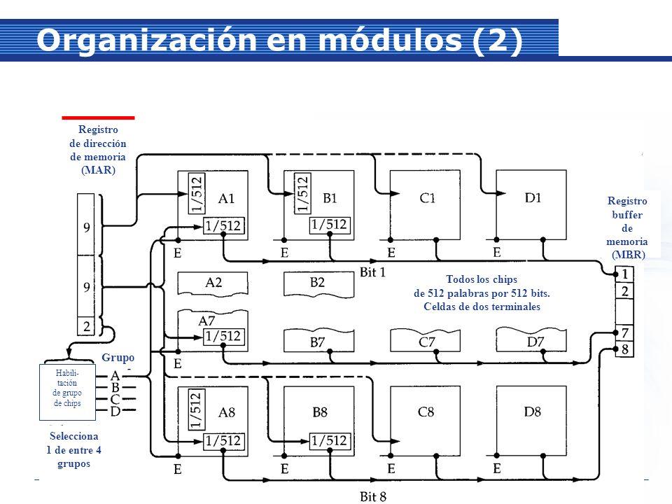 Organización en módulos (2) Registro buffer de memoria (MBR) Todos los chips de 512 palabras por 512 bits.