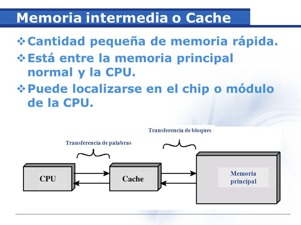 Memoria intermedia o Cache Cantidad pequeña de memoria rápida.