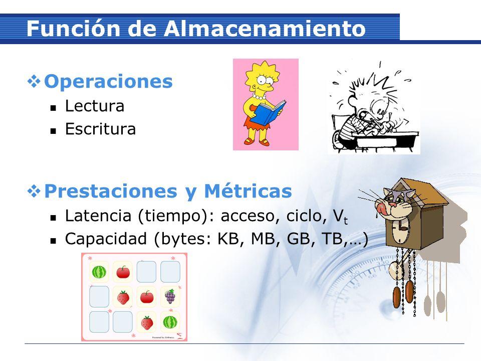 Función de Almacenamiento Operaciones Lectura Escritura Prestaciones y Métricas Latencia (tiempo): acceso, ciclo, V t Capacidad (bytes: KB, MB, GB, TB,…)