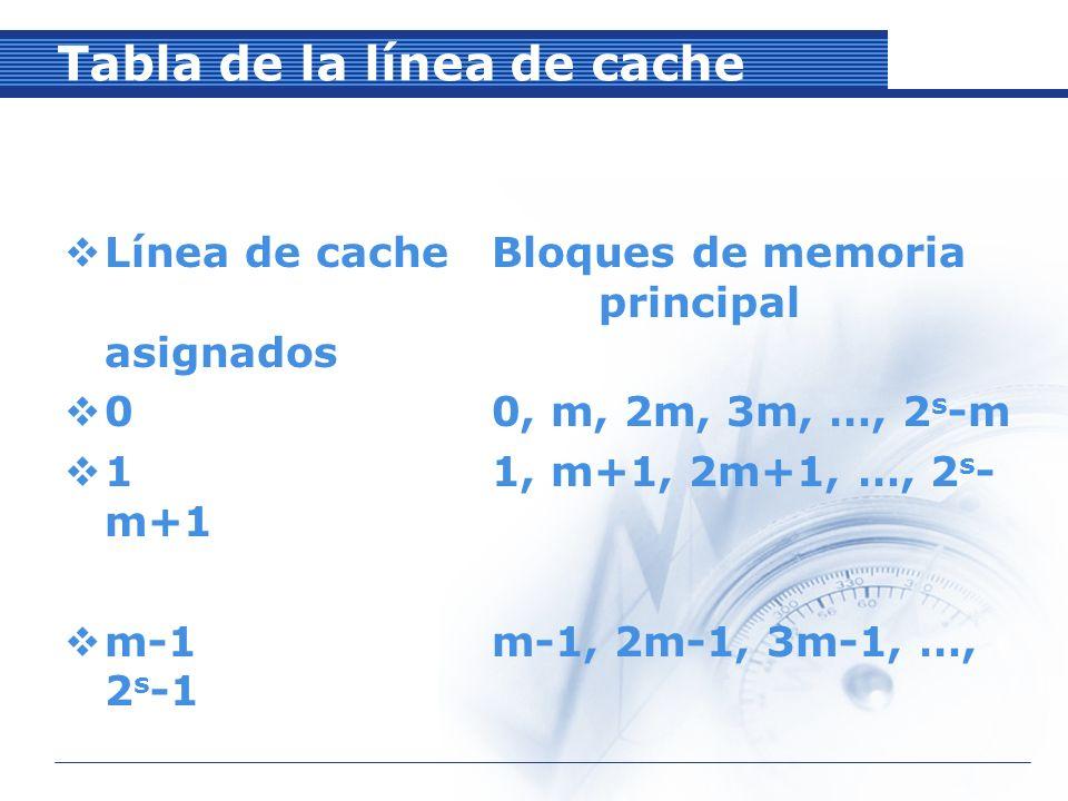 Tabla de la línea de cache Línea de cache Bloques de memoria principal asignados 00, m, 2m, 3m, …, 2 s -m 11, m+1, 2m+1, …, 2 s - m+1 m-1m-1, 2m-1, 3m-1, …, 2 s -1