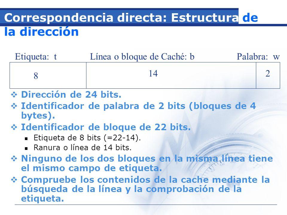 Correspondencia directa: Estructura de la dirección Dirección de 24 bits.
