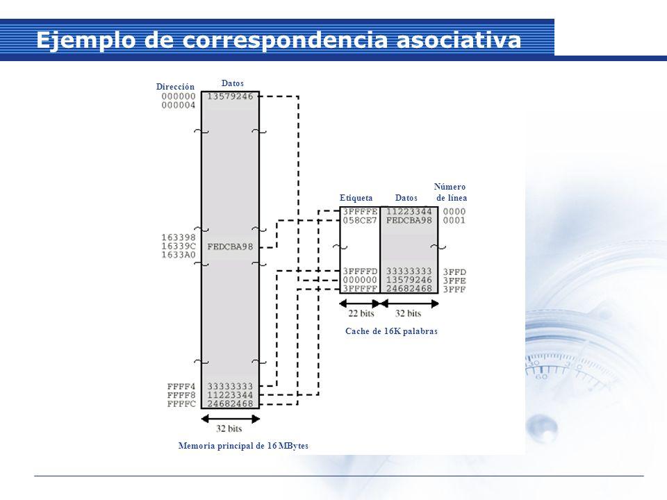 Ejemplo de correspondencia asociativa Dirección Datos EtiquetaDatos Número de línea Cache de 16K palabras Memoria principal de 16 MBytes