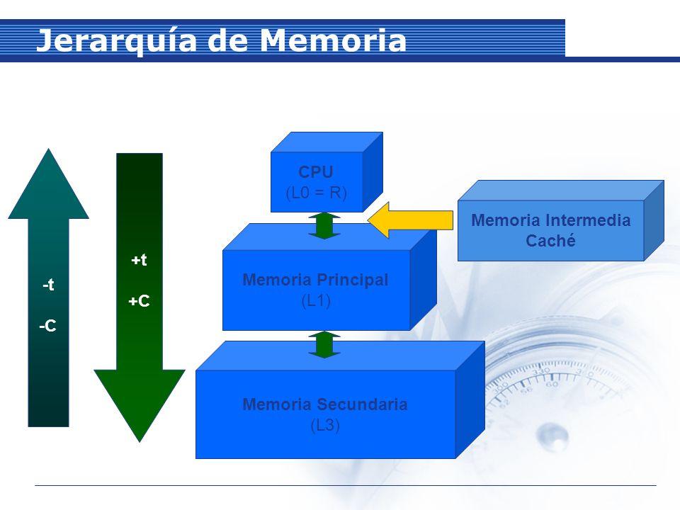 Principio de localidad de referencia Base de la apuesta de éxito de las cachés Conjetura 90 – 10 de los programas Secuencialidad de la arquitectura ASPA Dos componentes: Espacial: ubicaciones contiguas tienen alta probabilidad de ser referenciadas [forma de almacenamiento de datos] Temporal: referencia actual tiene alta probabilidad de ser referenciada [ciclica, modular]