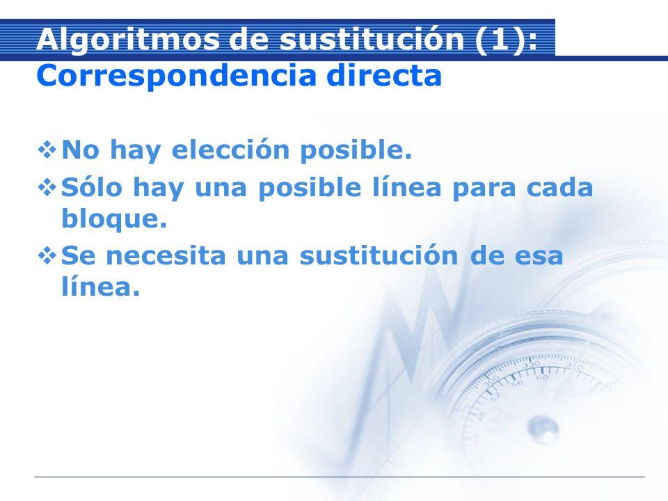 Algoritmos de sustitución (1): Correspondencia directa No hay elección posible.