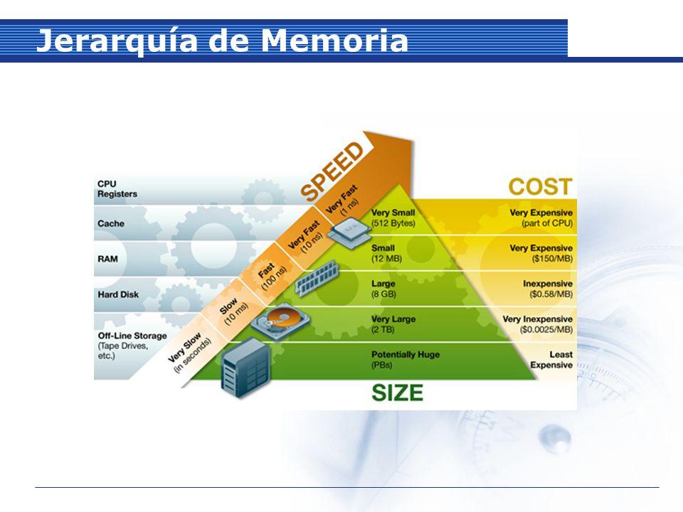 Organización de la Memoria Principal Unidad de almacenamiento = bit Chips de n x m vs n x 1 Chips n x 1 menos pines Organización interna: Matrices de r filas x c columnas Líneas de activación y selección Líneas de operación