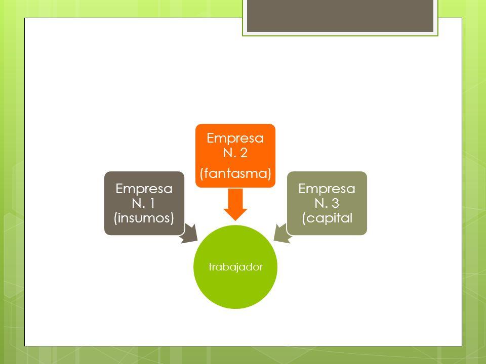 trabajador Empresa N. 1 (insumos) Empresa N. 2 (fantasma) Empresa N. 3 (capital
