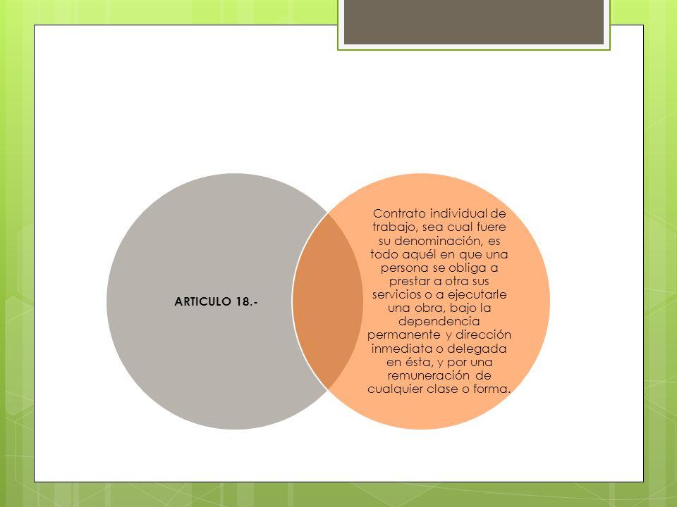 ARTICULO 18.- Contrato individual de trabajo, sea cual fuere su denominación, es todo aquél en que una persona se obliga a prestar a otra sus servicio