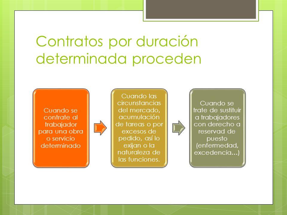 Contratos por duración determinada proceden Cuando se contrate al trabajador para una obra o servicio determinado Cuando las circunstancias del mercad