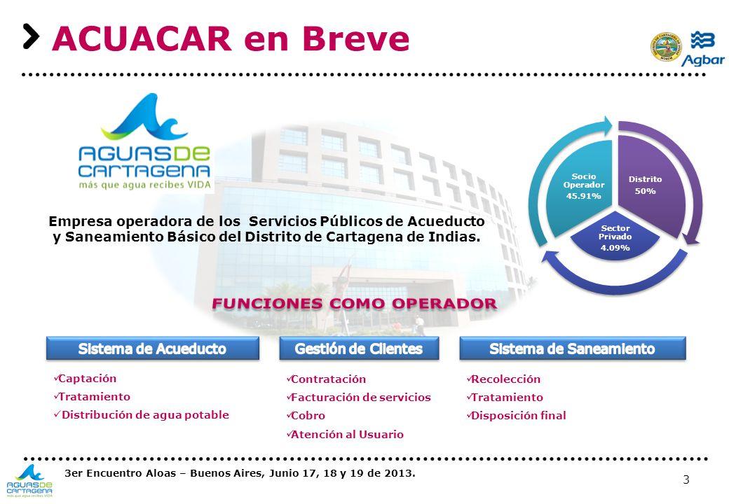 3 ACUACAR en Breve Distrito 50% Sector Privado 4.09% Socio Operador 45.91% Empresa operadora de los Servicios Públicos de Acueducto y Saneamiento Bási
