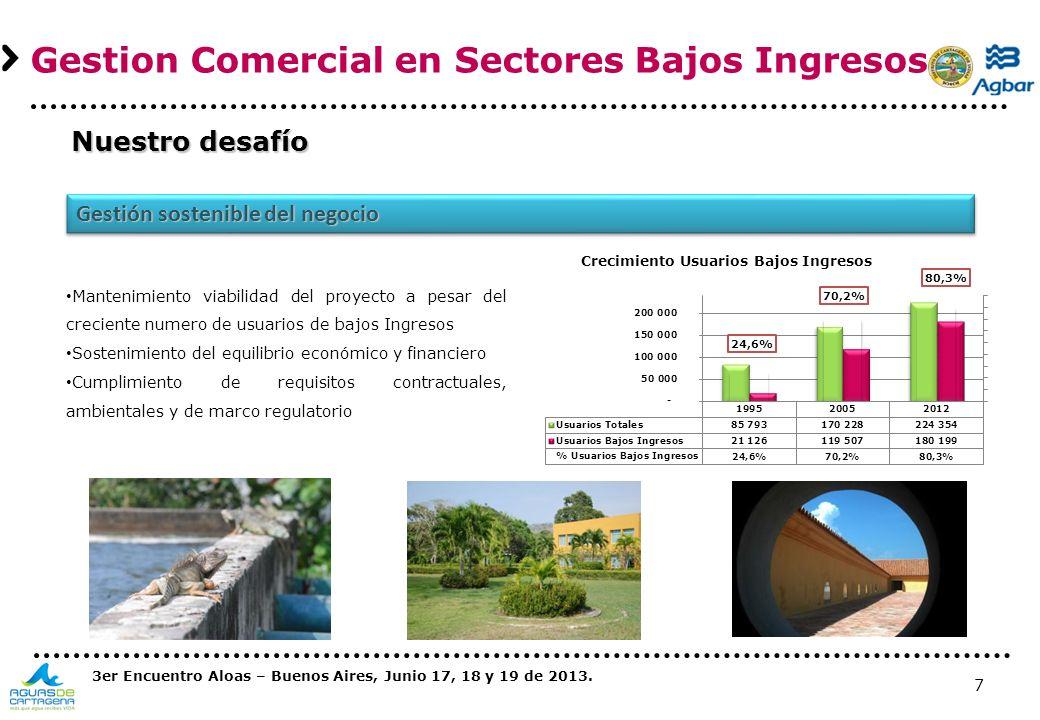 7 Mantenimiento viabilidad del proyecto a pesar del creciente numero de usuarios de bajos Ingresos Sostenimiento del equilibrio económico y financiero