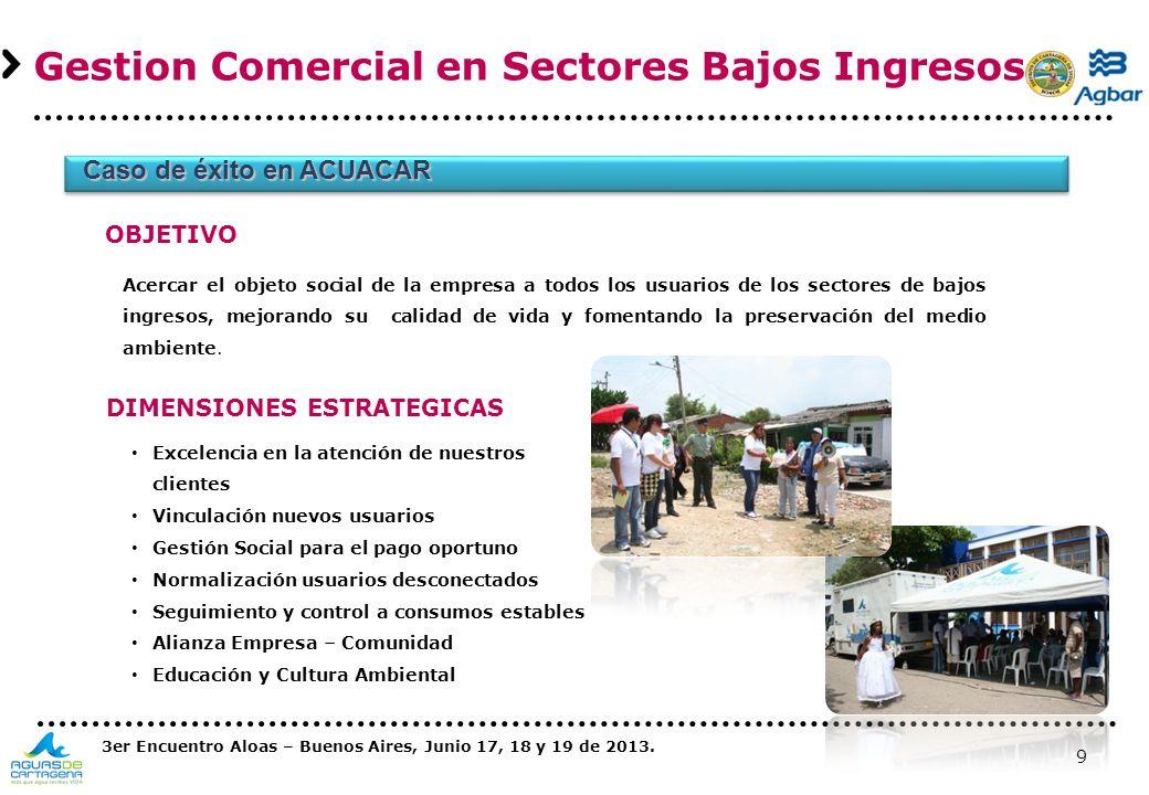 9 Acercar el objeto social de la empresa a todos los usuarios de los sectores de bajos ingresos, mejorando su calidad de vida y fomentando la preserva