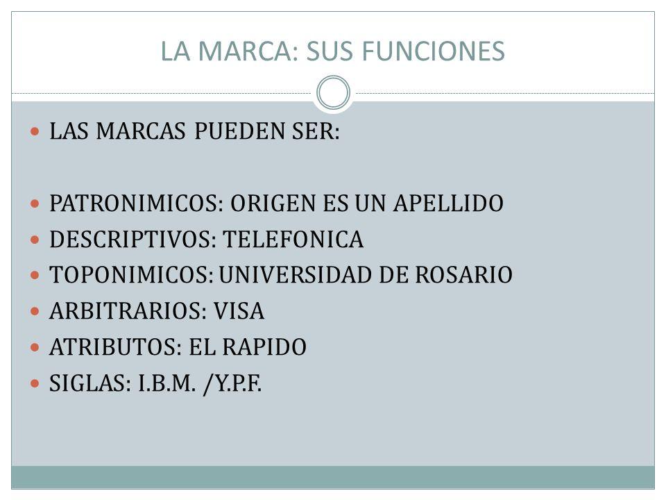 LA MARCA: SUS FUNCIONES LAS MARCAS PUEDEN SER: PATRONIMICOS: ORIGEN ES UN APELLIDO DESCRIPTIVOS: TELEFONICA TOPONIMICOS: UNIVERSIDAD DE ROSARIO ARBITR