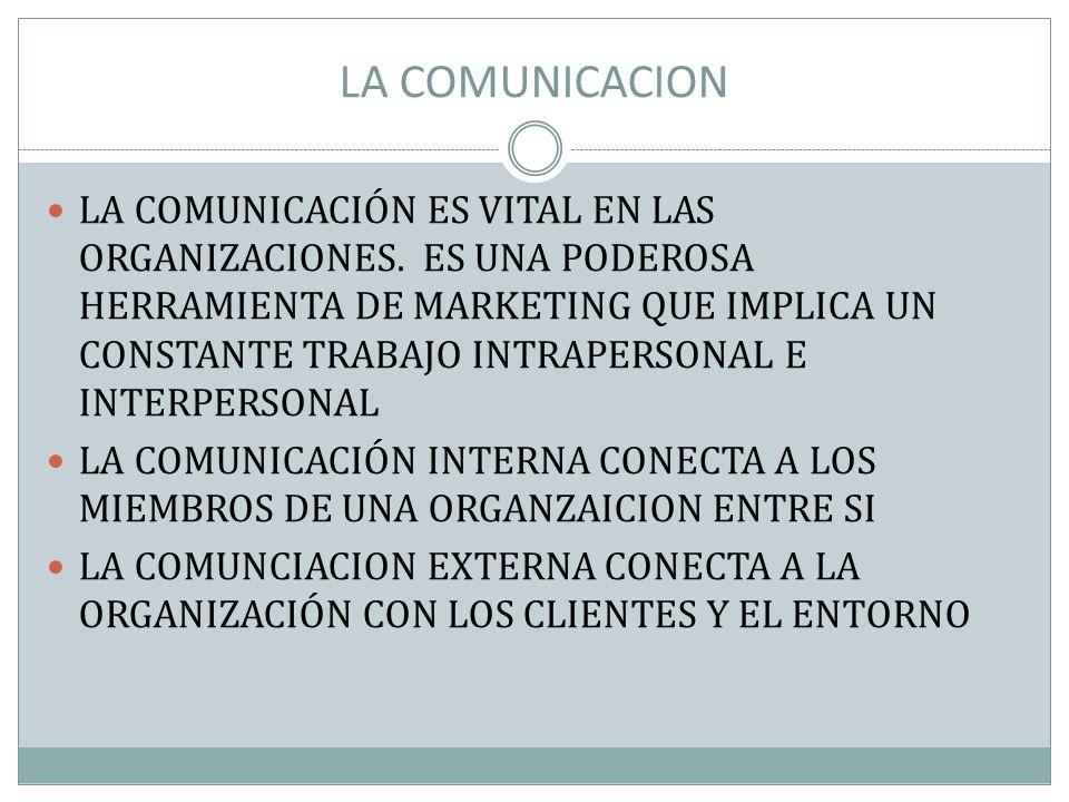LA COMUNICACIÓN ES VITAL EN LAS ORGANIZACIONES. ES UNA PODEROSA HERRAMIENTA DE MARKETING QUE IMPLICA UN CONSTANTE TRABAJO INTRAPERSONAL E INTERPERSONA