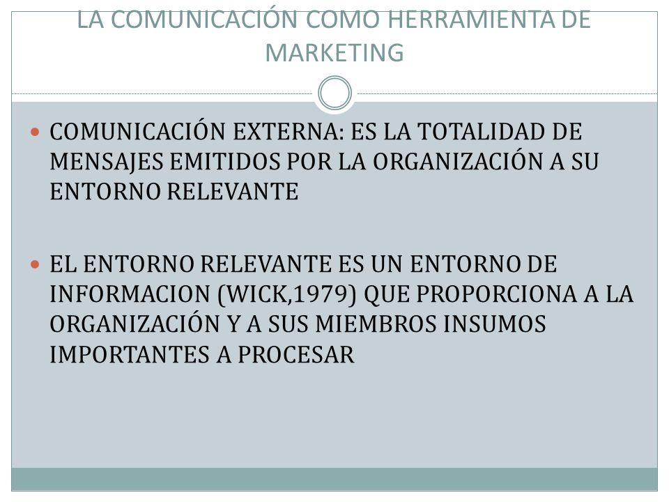 LA COMUNICACIÓN COMO HERRAMIENTA DE MARKETING COMUNICACIÓN EXTERNA: ES LA TOTALIDAD DE MENSAJES EMITIDOS POR LA ORGANIZACIÓN A SU ENTORNO RELEVANTE EL