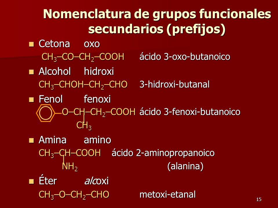 15 Nomenclatura de grupos funcionales secundarios (prefijos) Cetona oxo Cetona oxo CH 3 –CO–CH 2 –COOHácido 3-oxo-butanoico CH 3 –CO–CH 2 –COOHácido 3